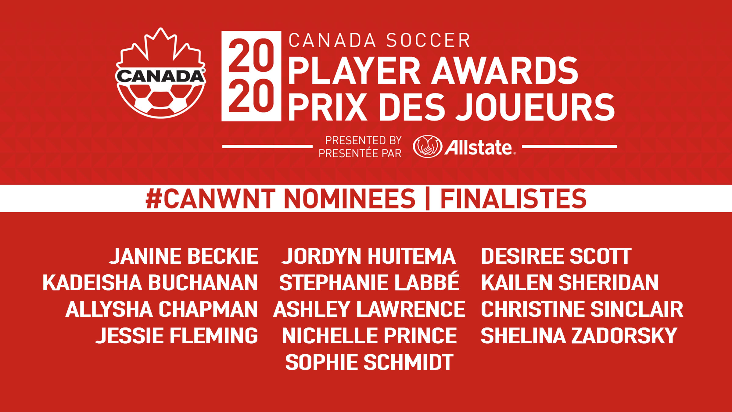 2020 Canada Soccer Player Award nominees